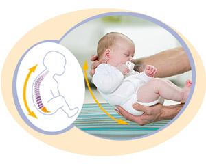 df2e167e5ec Un système de portage ergonomique doit offrir un soutien d un genou à  l autre et un porte-bébé doit avoir un dossier flexible.