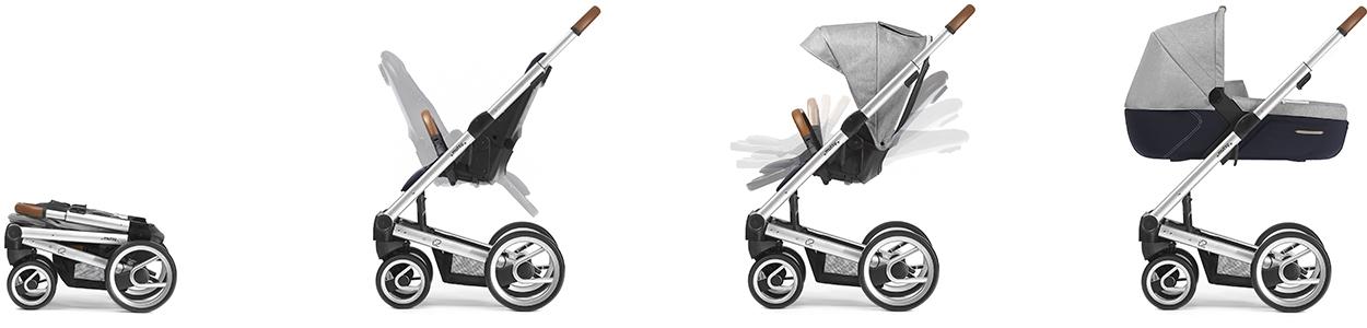 a2d25c472e4 Mutsy : stijvolle wandelwagens voor ieder gezin